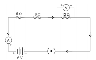 Electricity Questions and Answers Class 10 CBSE ...
